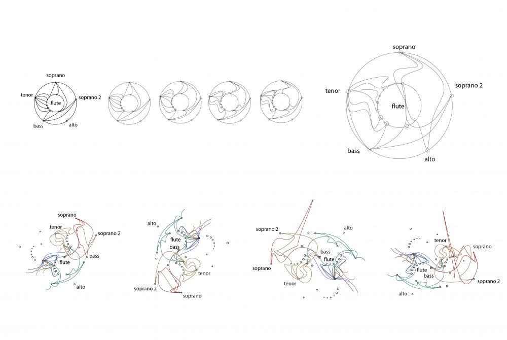 Institut für Mathematik und wissenschaftliches Rechnen Listen to intuition Zeichnung